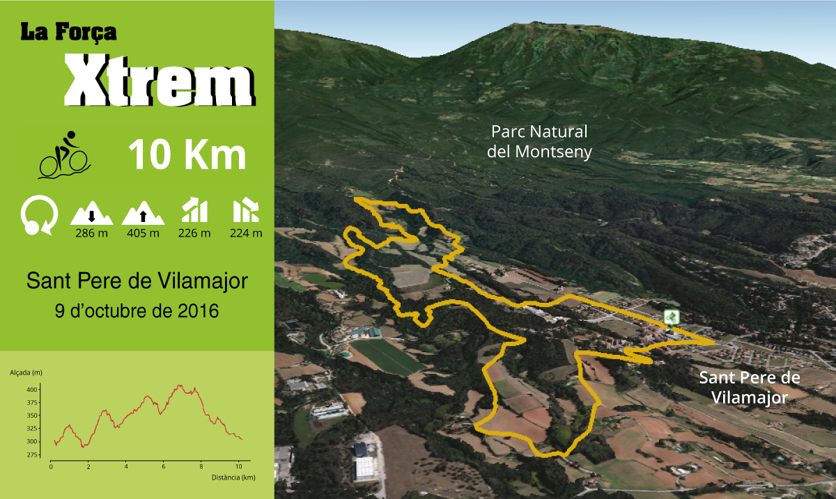 collage-pedalada-10km