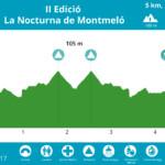 La Nocturna de Montmeló 5k
